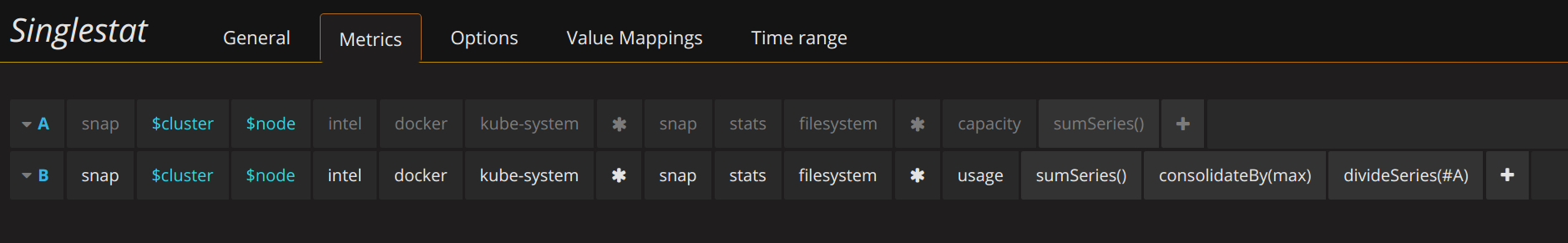 Graphite and Grafana – How to calculate Percentage of Total/Percent