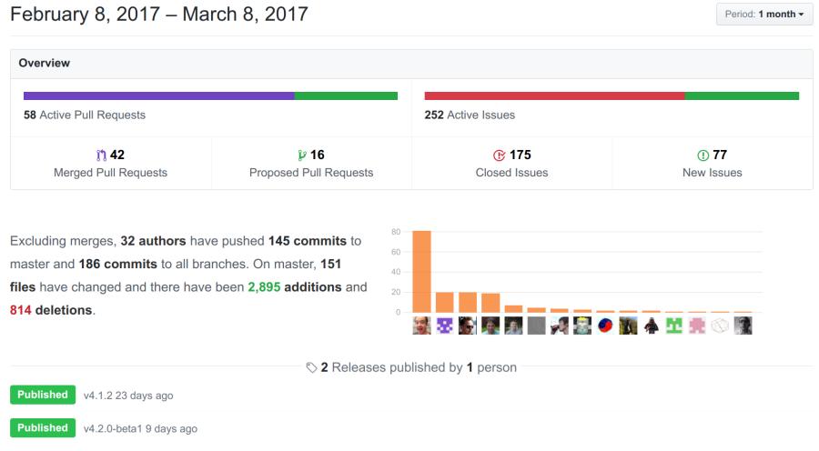 GitHubPulse